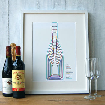 Wine Bottle Sizes Limited Edition Print
