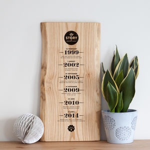 Personalised 'Our Story' Print On Wood