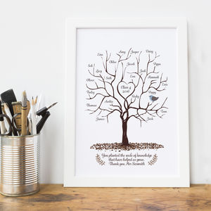 Personalised Teacher Thank You Fingerprint Tree