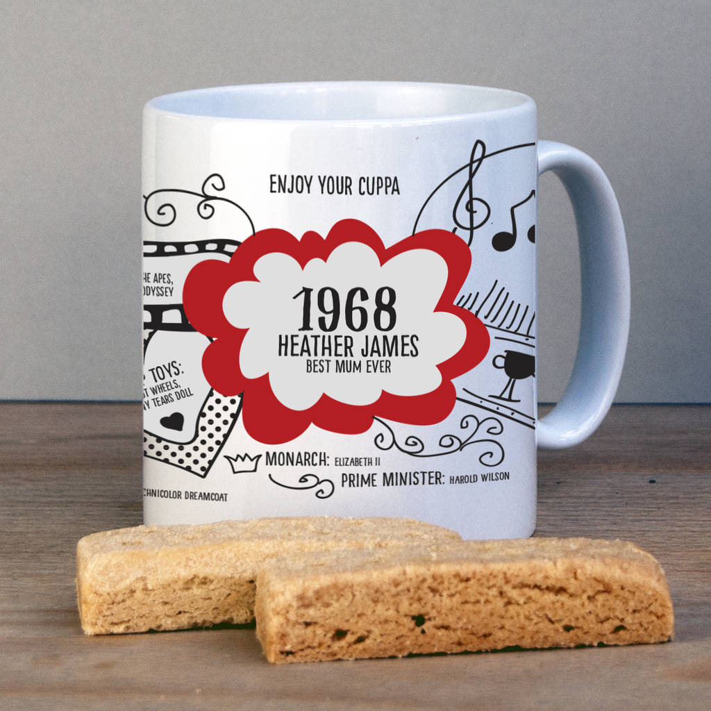 50th Birthday Personalised 1968 Mug