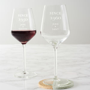 Personalised 'Since' Birthday Wine Glass