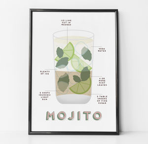 Mojito Cocktail Print - food & drink