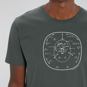 Cricket Fielding Positions Organic Cotton T Shirt