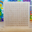 Twelve Times Table Multiplication Board