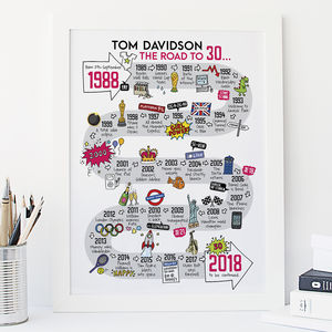30th Birthday Personalised Print 'The Road To 30' - 30th birthday cards