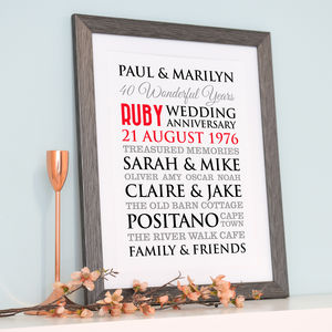 Personalised Ruby Wedding Anniversary Art