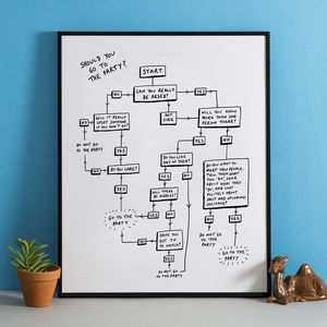 'Should You Go To The Party' Funny Print
