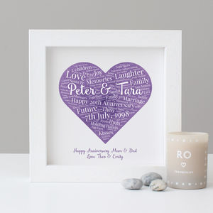Personalised 20th Anniversary Watercolour Gift
