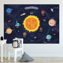 Solar System Peel And Stick Poster Sticker