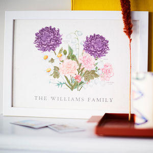Birth Flower Family Print - gifts from older children