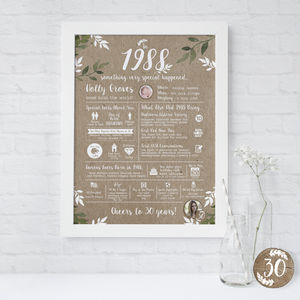 30th Birthday Personalised Print Gift '1988'