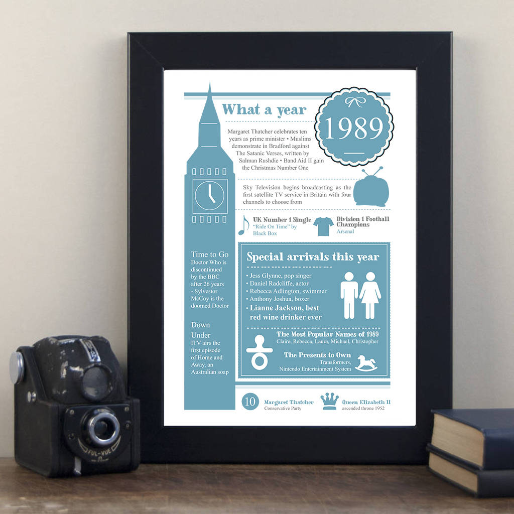 30th Birthday Gift 1989 Personalised Print