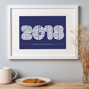 Memories Of 2018 Personalised First Anniversary Print