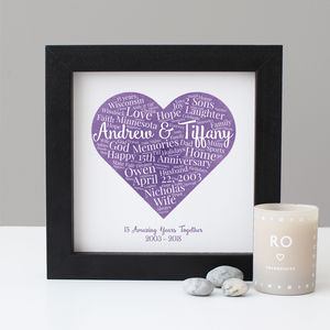 Personalised 15th Anniversary Watercolour Gift