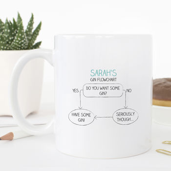 Personalised Gin Flowchart Mug