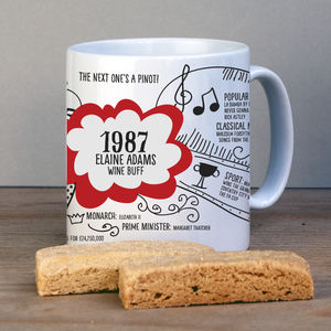 30th Birthday Gift Mug Personalised For 1987 - mugs