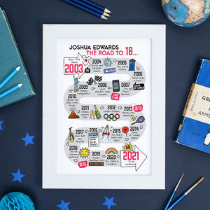 18th Birthday Personalised Print 'The Road To 18'