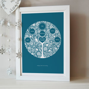 Personalised Grandchildren Family Tree Print