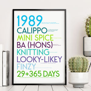30th Birthday Personalised Print