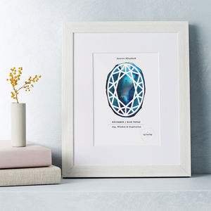 Personalised Paper Cut Birthstone Print - gifts for her