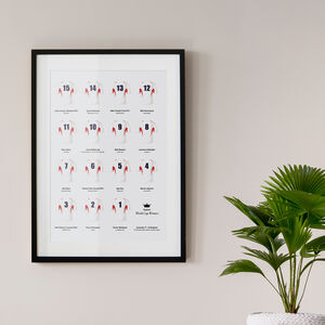 Classic Moments Rugby Team Print