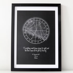 Scorpio Star Map Gift + Astrologer Write Up Option