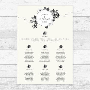 French Floral Personalised Table Plan - new in wedding styling