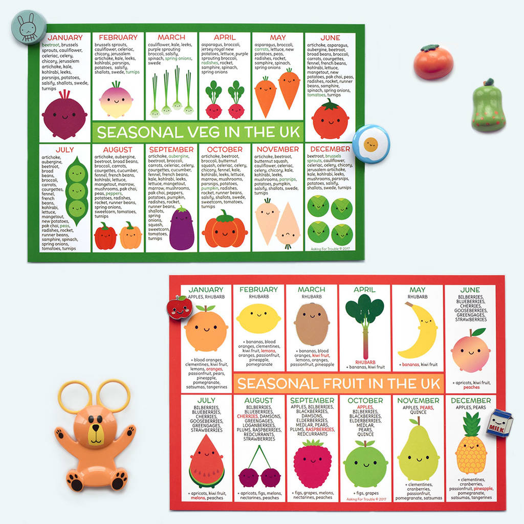 Uk seasonal fruits and vegetables charts postcards by asking for