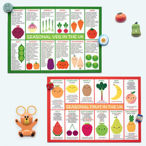 UK Seasonal Fruits And Vegetables Charts Postcards - blank cards