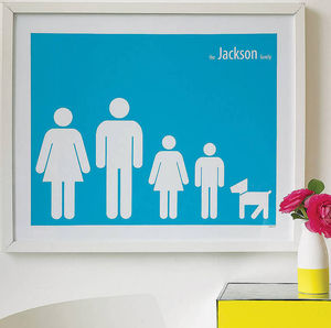 Personalised Family Poster - gifts for him