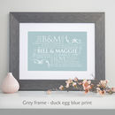 grey frame - duck egg blue print
