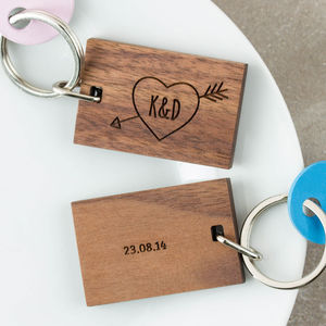 Gifts and Presents for Godparents | notonthehighstreet.com