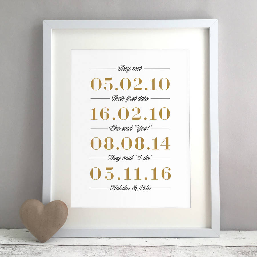 Personalised dates wedding or anniversary gift print by bird key personalised dates wedding or anniversary gift print negle Image collections