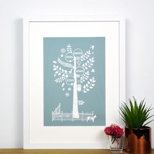 Personalised Family Tree Art Print With Names