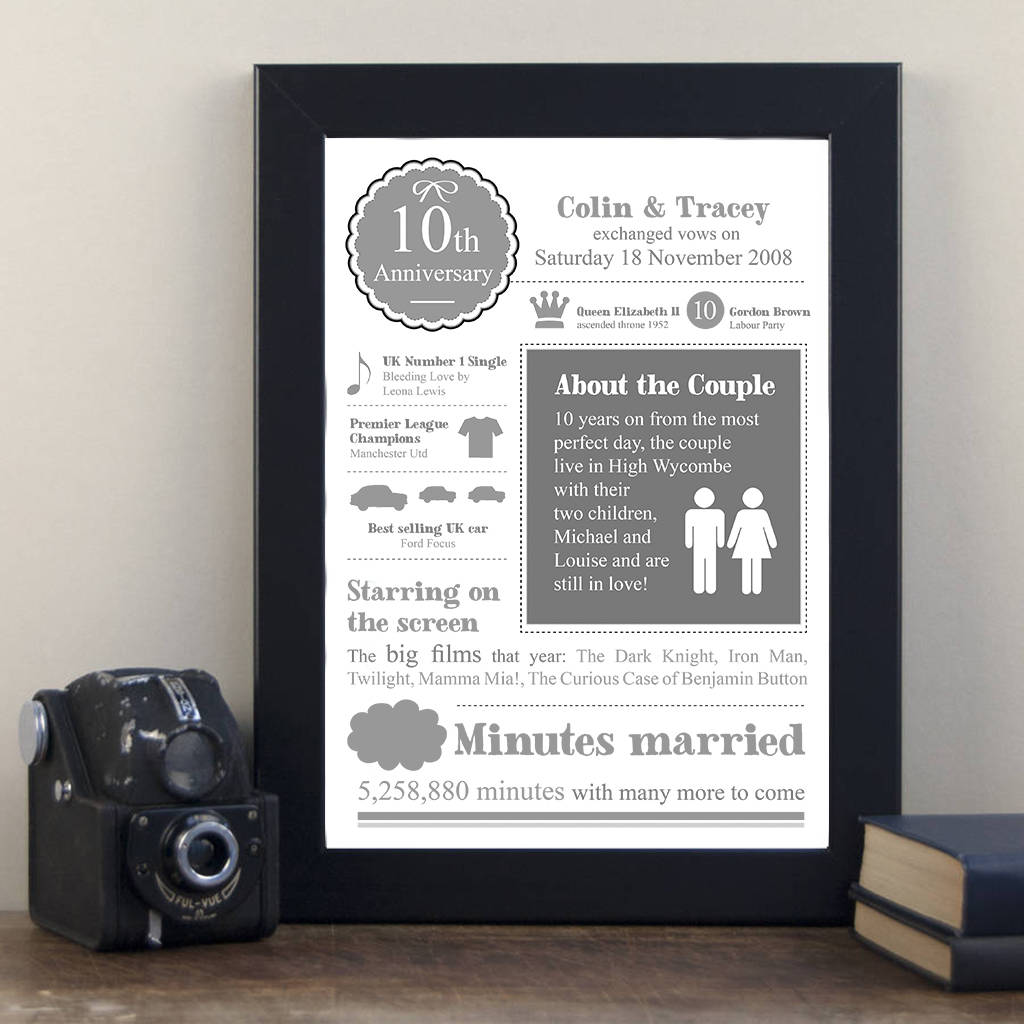 personalised tenth wedding anniversary print by afewhometruths ...
