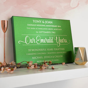 Personalised Emerald Anniversary Green Metallic Canvas