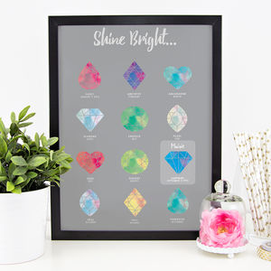 Personalised Geometric Birthstone Chart Print