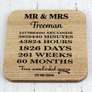 Fifth Anniversary Personalised Wooden Coaster