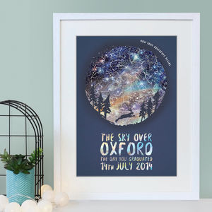 Personalised Achievement Star Chart Print