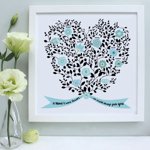 Personalised Nanny's Bouquet Of Grandchildren - 70th birthday gifts
