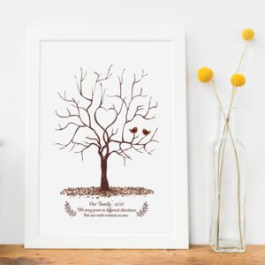 Family Tree 2016 Fingerprint Tree