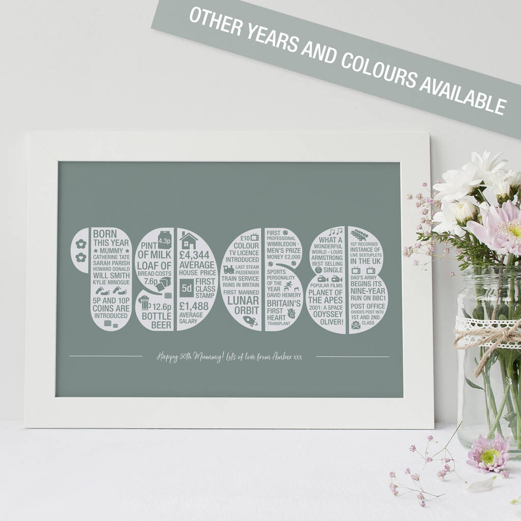 Personalised Year Memory Print