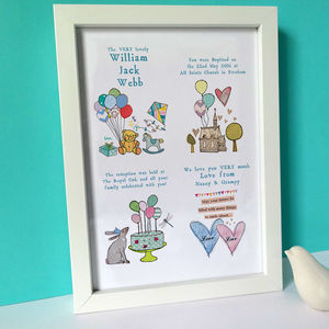 Personalised Christening Story Print - baby's room