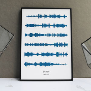 Personalised Favourite Song Soundwaves Print - 60th birthday gifts