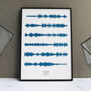 Sea Blue Soundwave Print