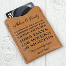 Third Anniversary Personalised Leather Card Holder