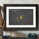 Personalised Birthday Solar System Print