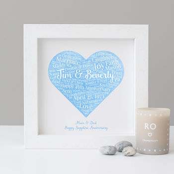 Personalised 45th Anniversary Watercolour Gift