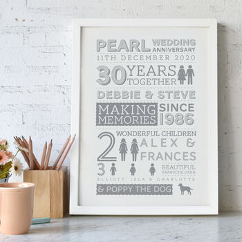 Wedding Anniversary Family Art Print