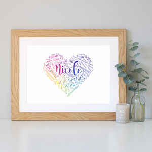 Personalised Birthday Gradient Word Art Print